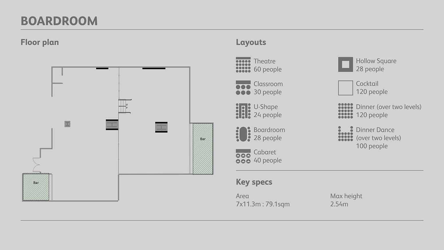 Boardroom floorplan