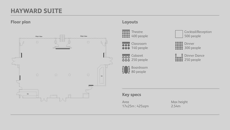 Hayward Suite floorplan at Molineux