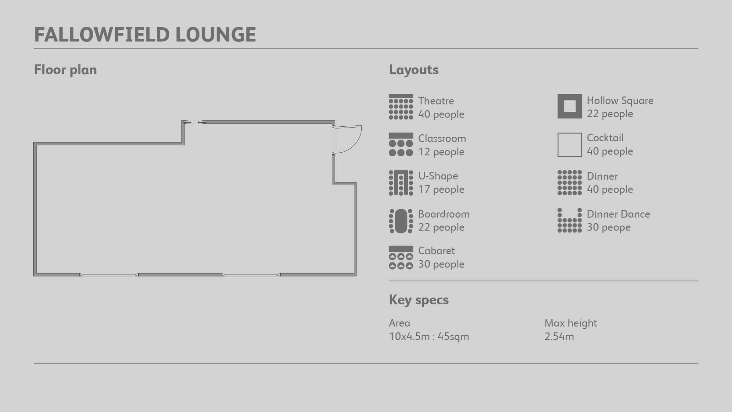 Floor plan of Fallowfield Lounge