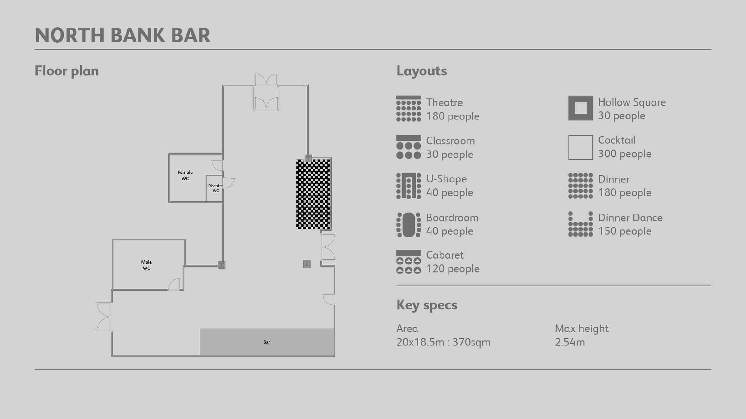 Floor plan of North Bank Bar