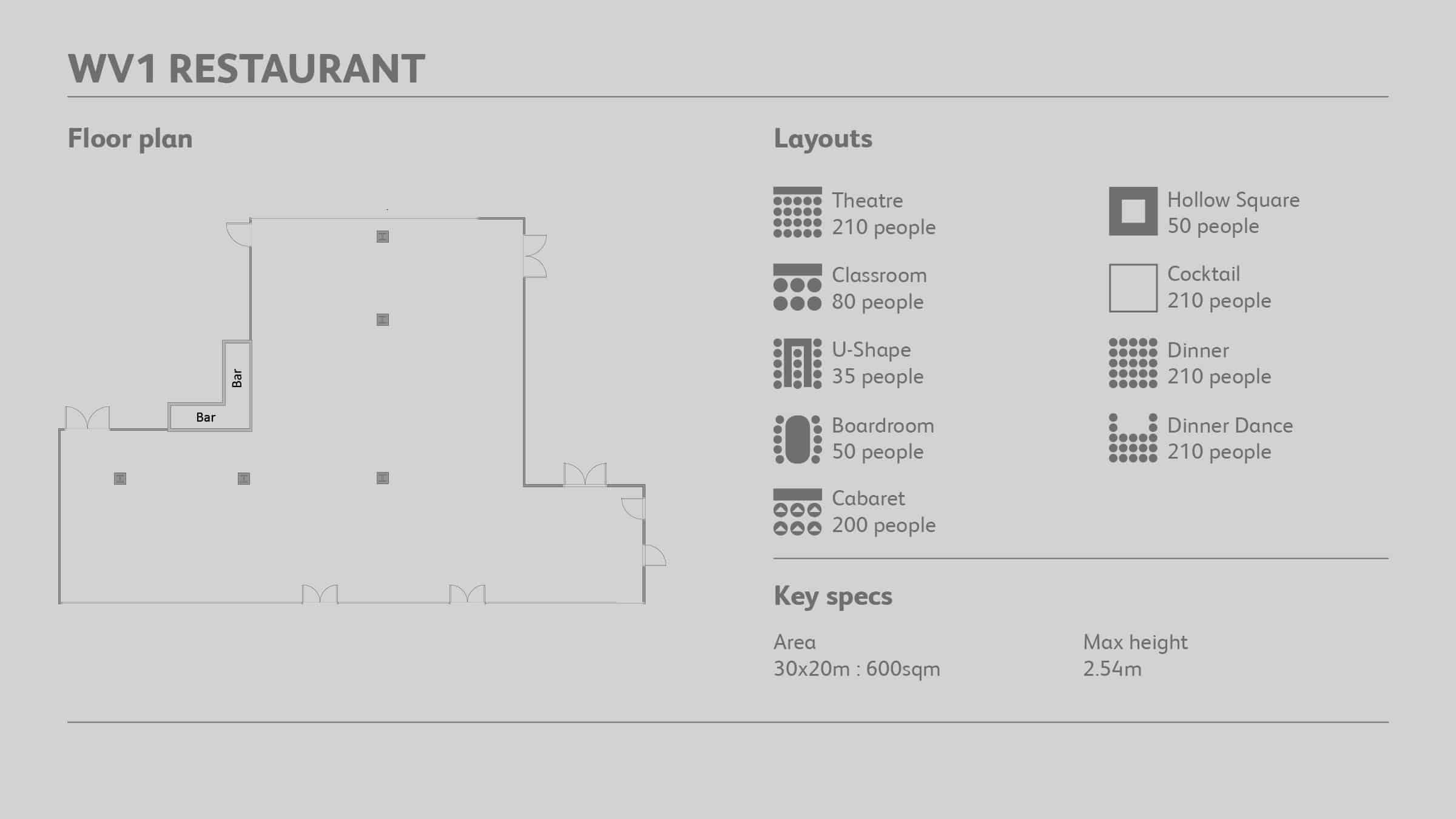 Floor plan of WV1 Restaurant